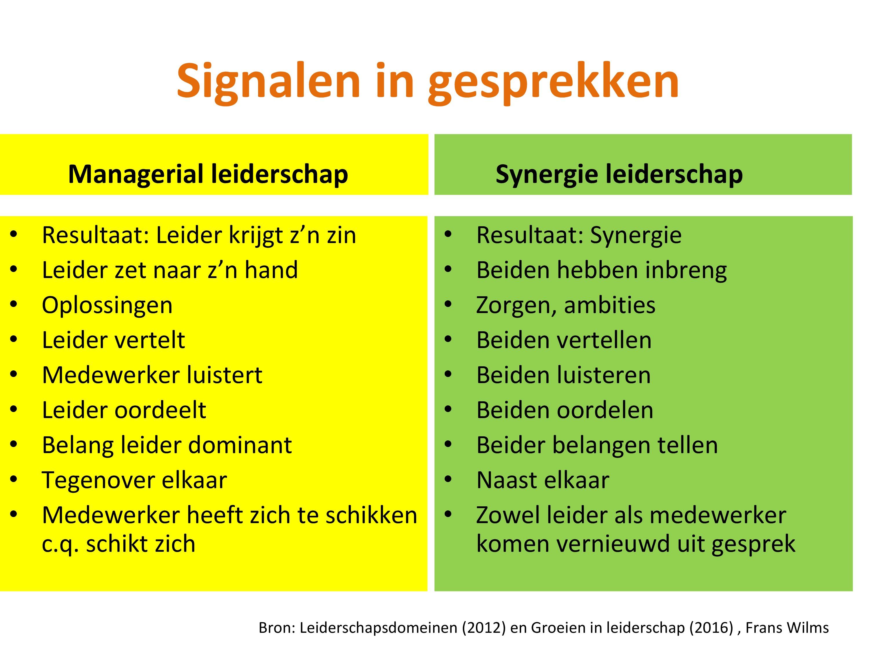 Leiderschapsstijlen, leiderschapsdomeinen, signalen in gesprekken