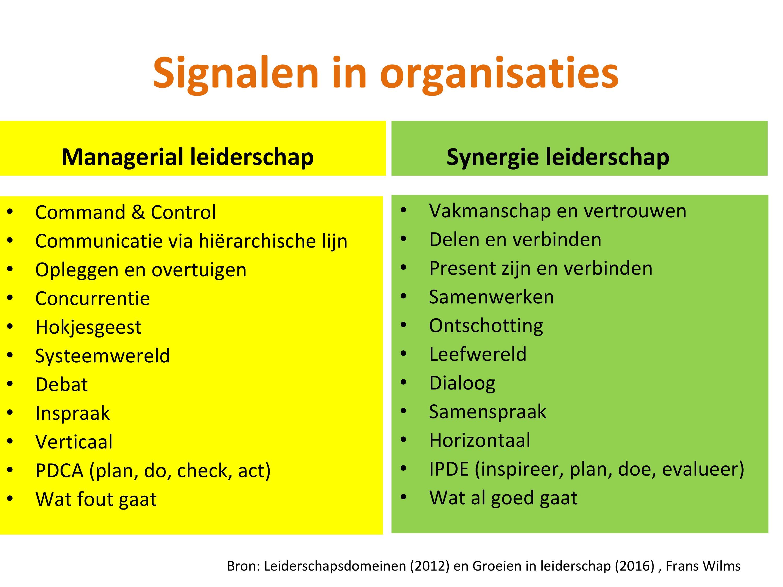 Leiderschapsstijlen, leiderschapsdomeinen, signalen in organisaties