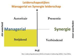 Leiderschapsstijlen, leiderschapsdomeinen, managerial, strijdend